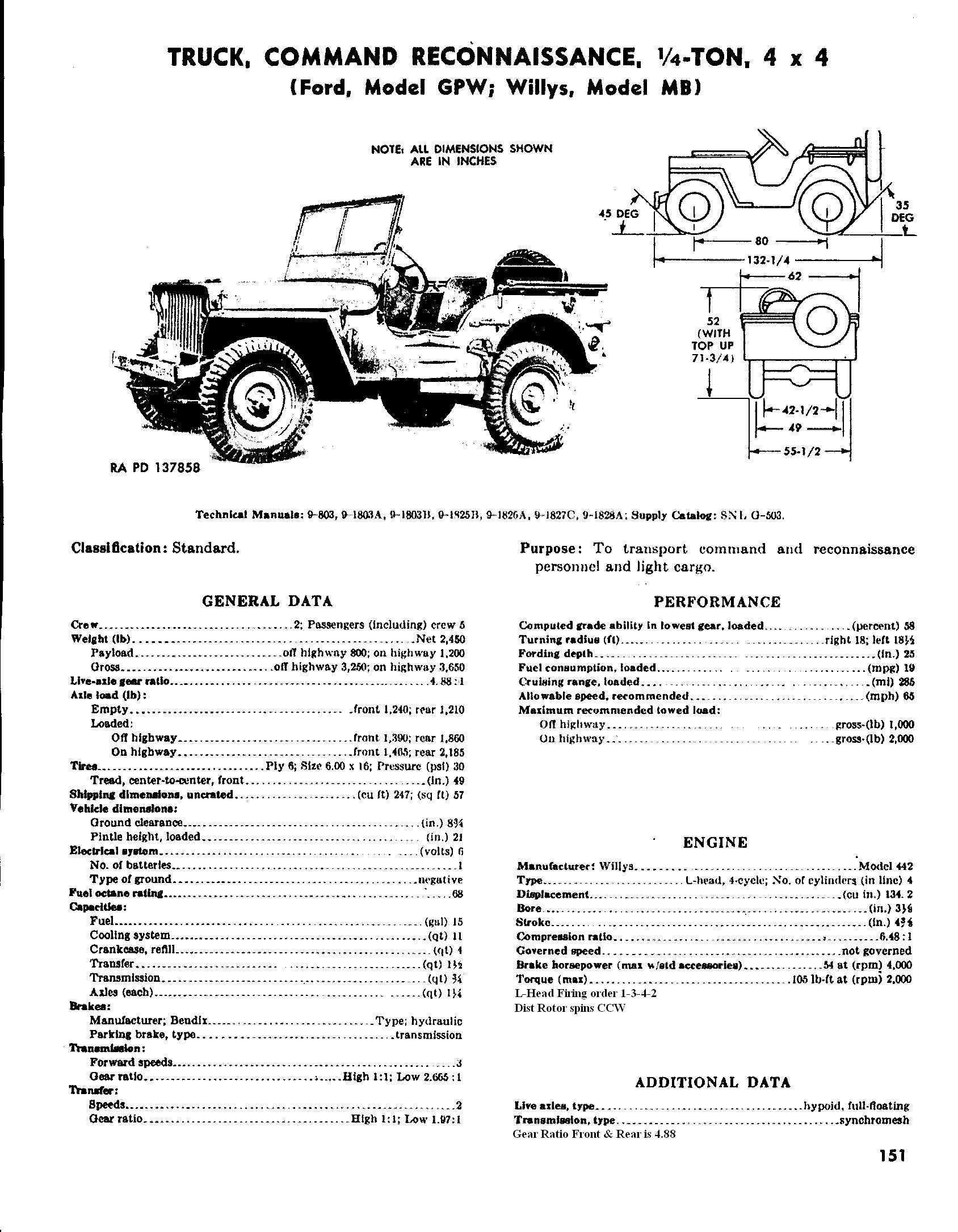 1943 jeep mb