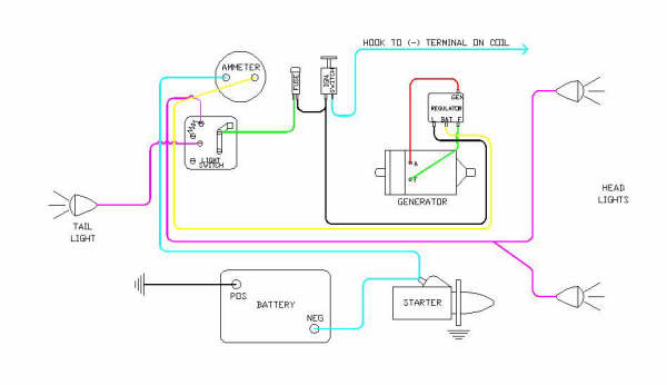 mike s tractor page late international cub wiring diagram